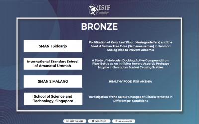 Bronze Medal untuk SMANDA dalam Event International Science Invention Fair (ISIF)